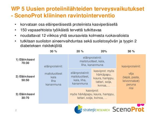 Scenoprot-intervention tilanne lokakuu 2017, Anne-Maria Pajari Slide 2