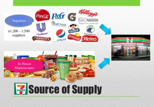 Supply Chain Strategy at 7-Eleven