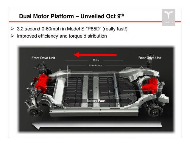 Teslas JB Straubel at SCES2014 - Future of EVS ...