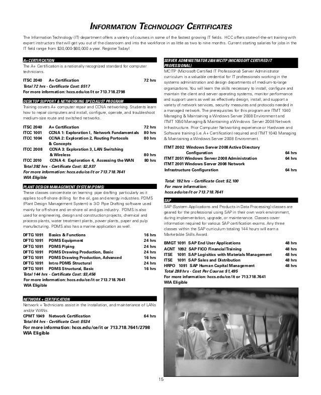 Hcc Continuing Education Schedule