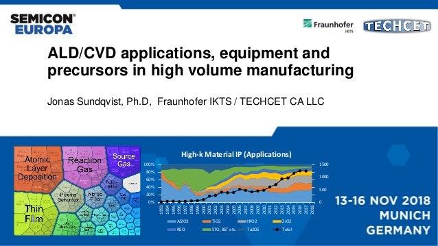 ALD/CVD applications, equipment and precursors in high volume manufacturing Jonas Sundqvist, Ph.D, Fraunhofer IKTS / TECHC...