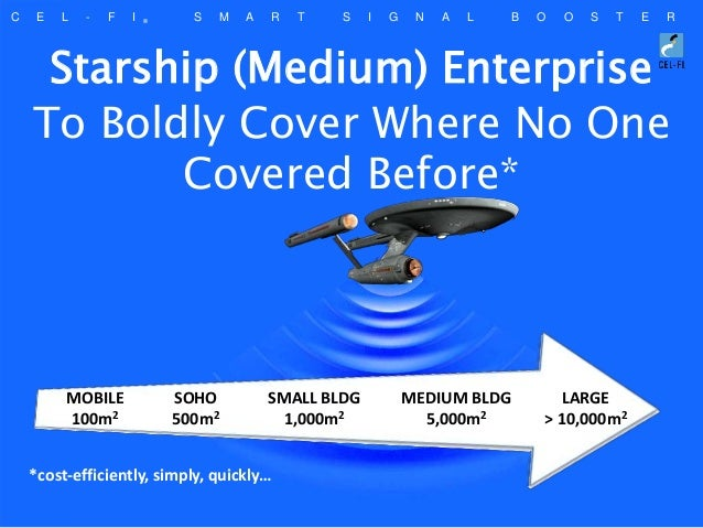 C E L - F I ® S M A R T S I G N A L B O O S T E R Starship (Medium) Enterprise To Boldly Cover Where No One Covered Before...