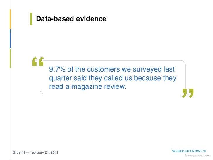 Data-based evidence                       9.7% of the customers we surveyed last                       quarter said they c...