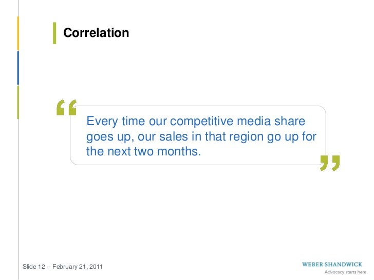 Correlation                       Every time our competitive media share                       goes up, our sales in that ...