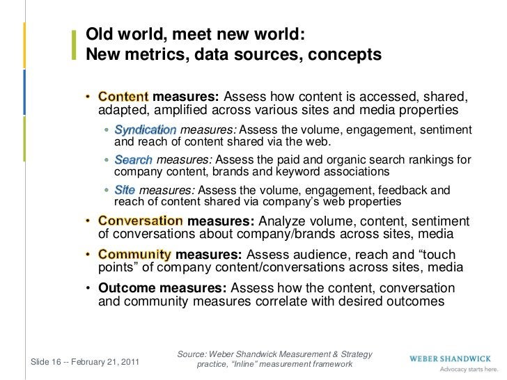 Old world, meet new world:              New metrics, data sources, concepts                          measures: Assess how ...