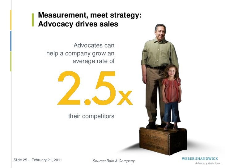 Measurement, meet strategy:              Advocacy drives sales                            Advocates can                   ...