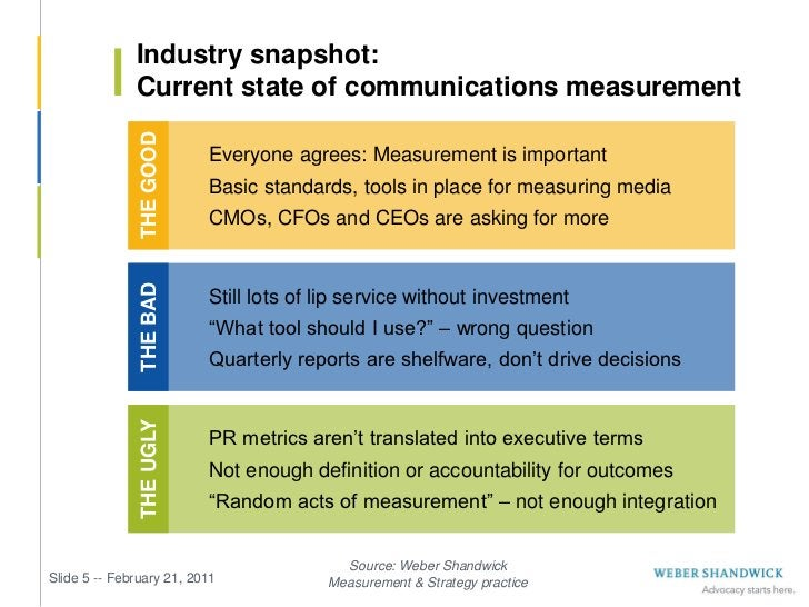 Industry snapshot:              Current state of communications measurement               THE GOOD   Everyone agrees: Meas...