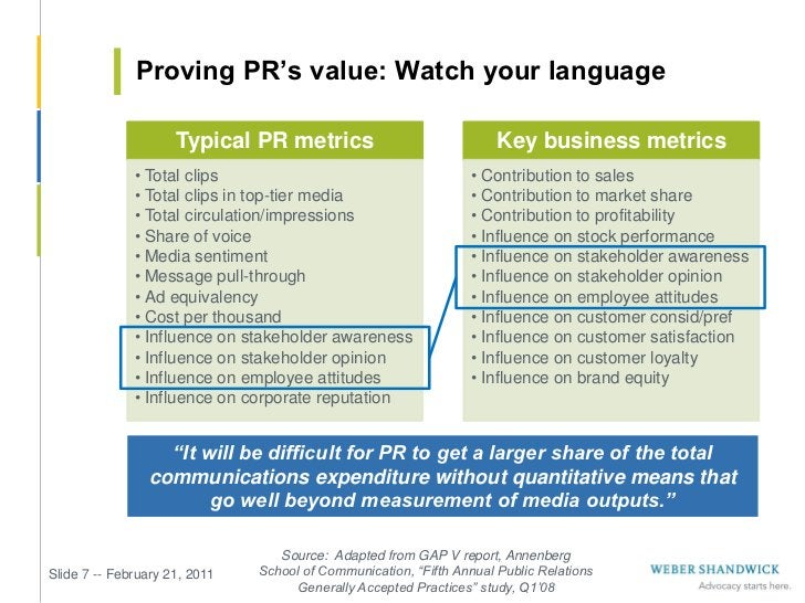 Proving PR's value: Watch your language                     Typical PR metrics                               Key business ...