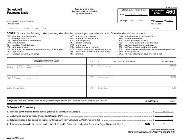 Libby Schaaf FPPC Form 460, 7-1-14 to 9-30-14