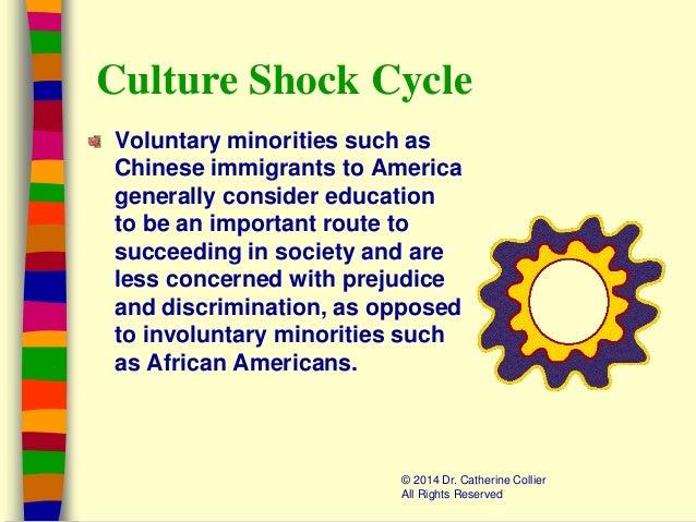 acculturation and deculturation Acculturation on constate une nette distinction, en terme de définition de l' acculturation, selon que l'on se place du point de vue de la.