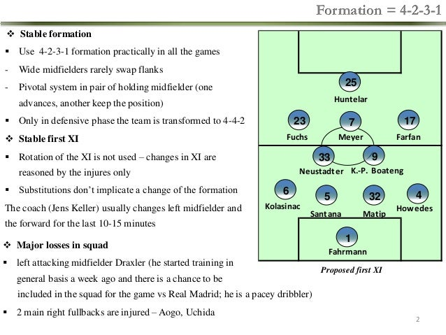 Formation = 4-2-3-1  Stable formation   Use 4-2-3-1 formation practically in all the games -  Wide midfielders rarely sw...