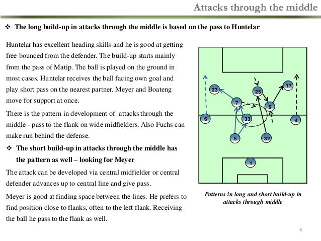 Attacks through the middle  The long build-up in attacks through the middle is based on the pass to Huntelar  Huntelar ha...