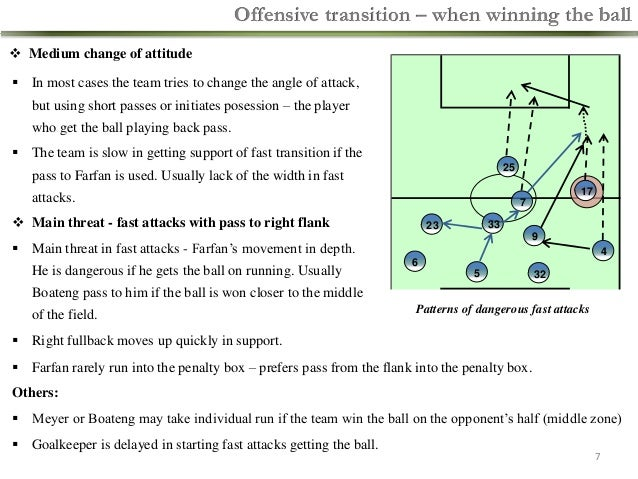 Offensive transition – when winning the ball  Medium change of attitude   In most cases the team tries to change the ang...