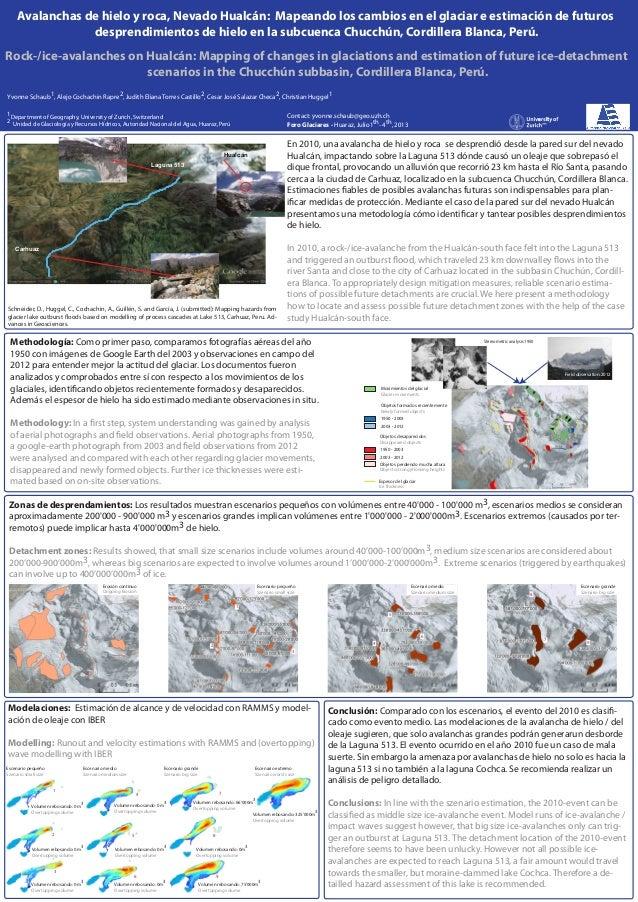 Avalanchas de hielo y roca, Nevado Hualcán: Mapeando los cambios en el glaciar e estimación de futuros desprendimientos de...