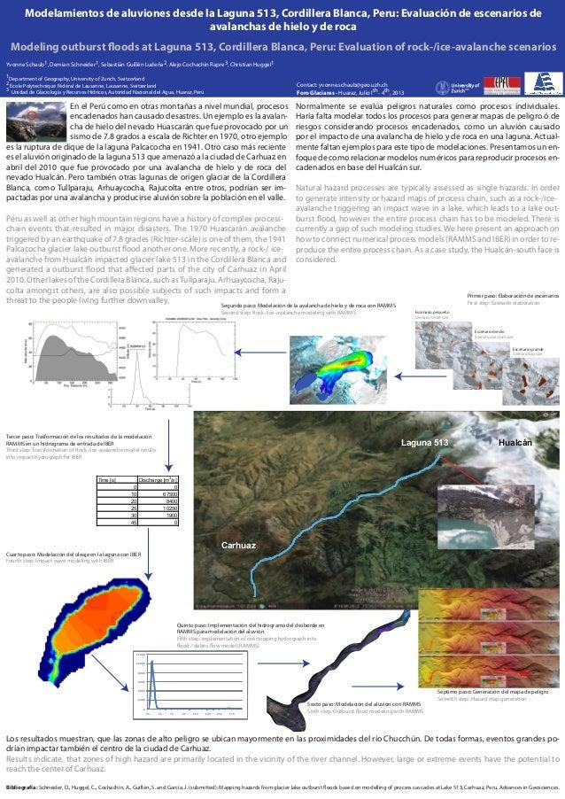 Modelamientos de aluviones desde la Laguna 513, Cordillera Blanca, Peru: Evaluación de escenarios de avalanchas de hielo y...