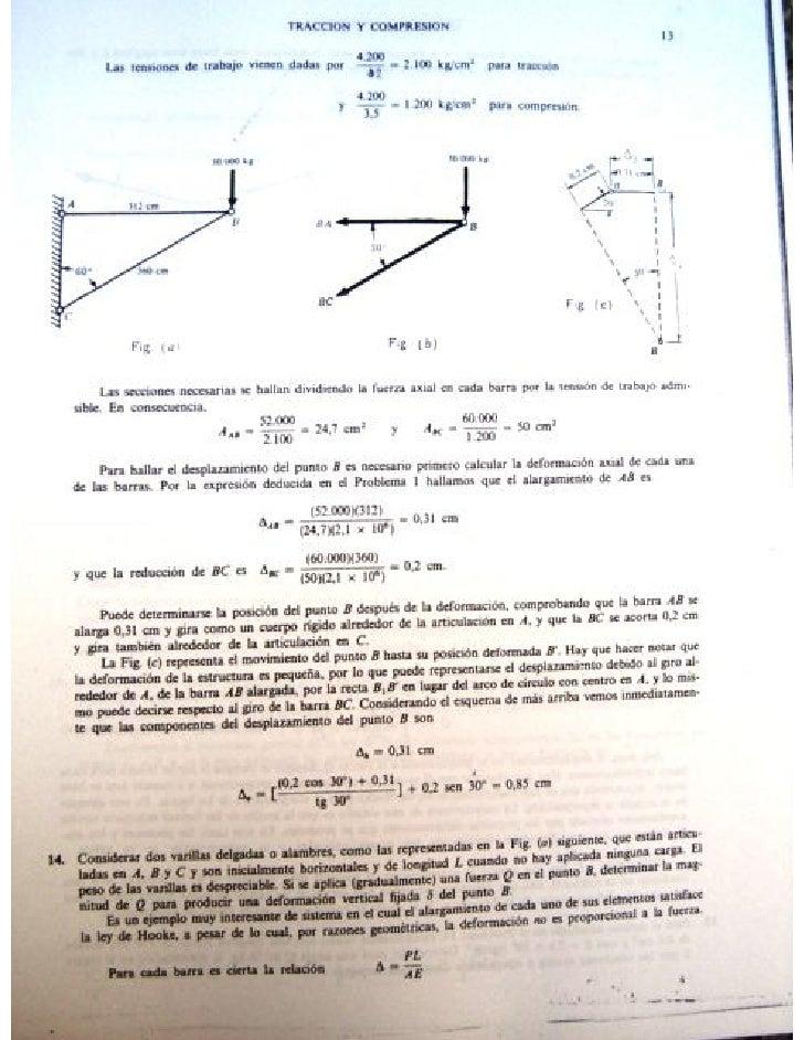 solucionario de resistencia de materiales de william a.nash