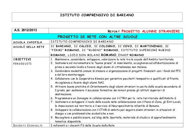 ISTITUTO COMPRENSIVO DI BARIANOA.S. 2012/2013 REPORT PROGETTO ALUNNI STRANIERIPROGETTO DI RETE CON ALTRE SCUOLESCUOLA CAPO...