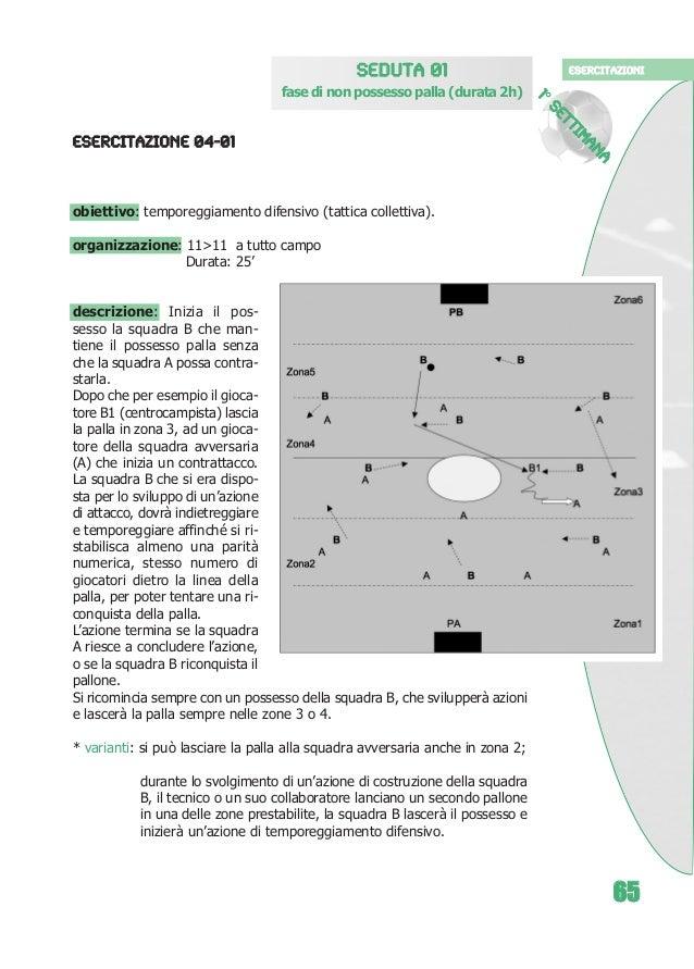 Lucarelli:_ 28/07/09 11:30 Pagina 65  Seduta01  esercitazione04-01  A AN IM TT SE 1°  fase di non possesso palla (durat...