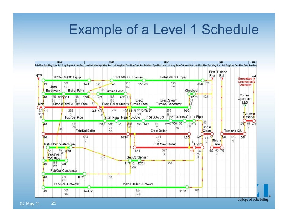 ShiftWizard  Healthcare Staff Scheduling Designed By Nurses