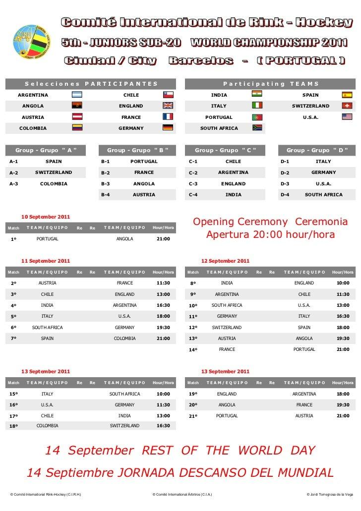 Selecciones                            PARTICIPANTES                                                               Partici...