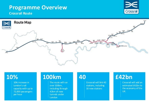 Governance And The Art Of Decision Making On Crossrail By Walter Mac