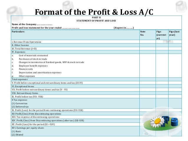 Format Of The Profit U0026 Loss ...  Format Of Statement Of Profit And Loss