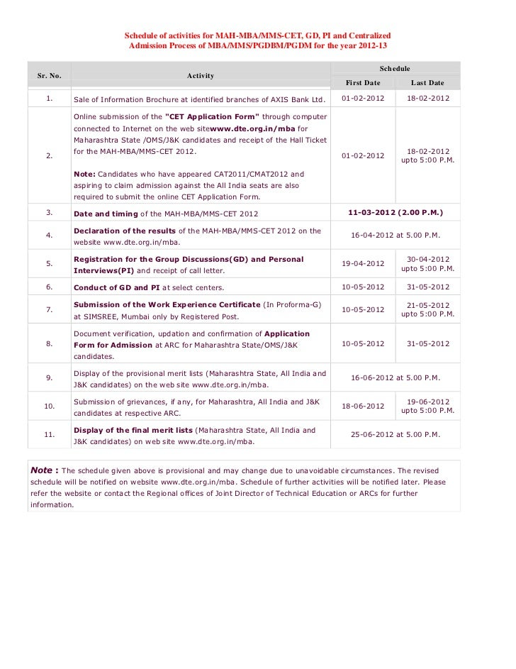 Schedule of activities for MAH-MBA/MMS-CET, GD, PI and Centralized                           Admission Process of MBA/MMS/...