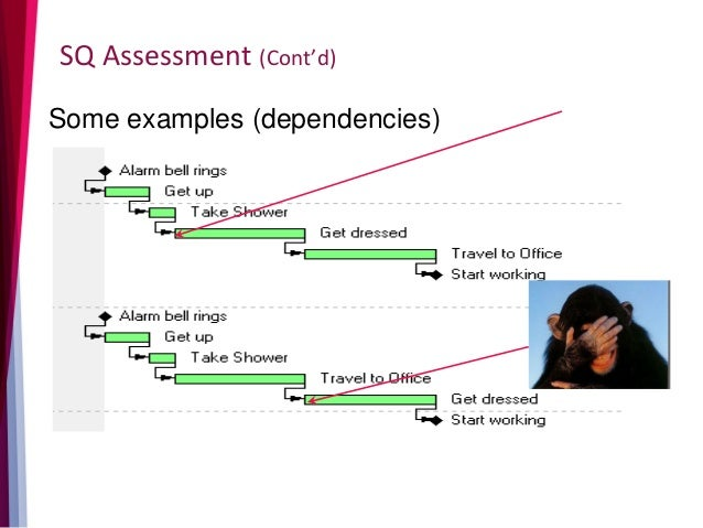 SQ Assessment (Cont'd) Some examples (dependencies)
