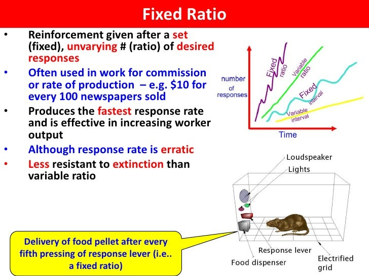 Fixed Ratio•     Reinforcement given after a set      (fixed), unvarying # (ratio) of desired      responses•     Often us...