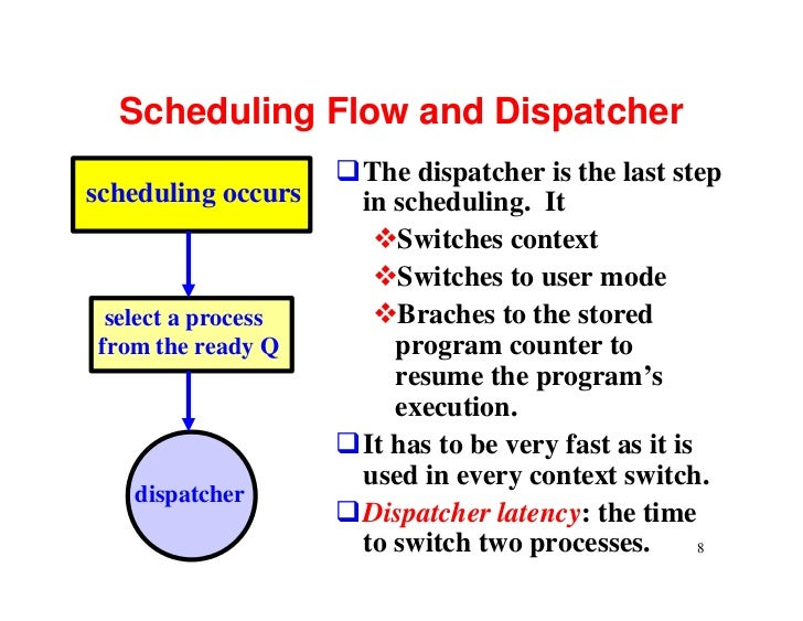 pre emptive and cooperative scheduling essay Cooperative scheduling and pre emptive scheduling availpre emptive scheduling means the processor automatically give the control from one thread to another thread.
