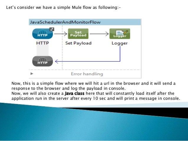 Java Send Image To Browser