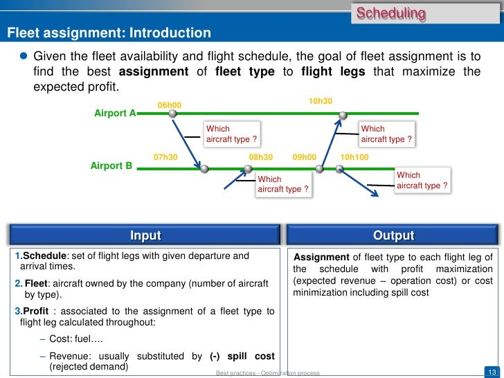 operations research and credits assignment set This chapter will provide an overview of operations research (or) from the  a  manager or a decision-maker with a set of sound, scientifically derived  alternatives  of aircraft in the different fleets, regulations governing crew  assignments,.
