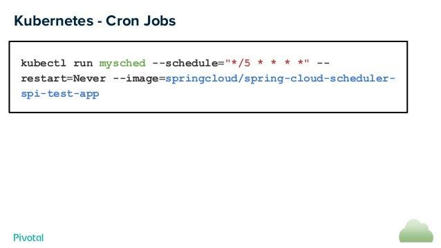 Spring Boot Cron Job Example