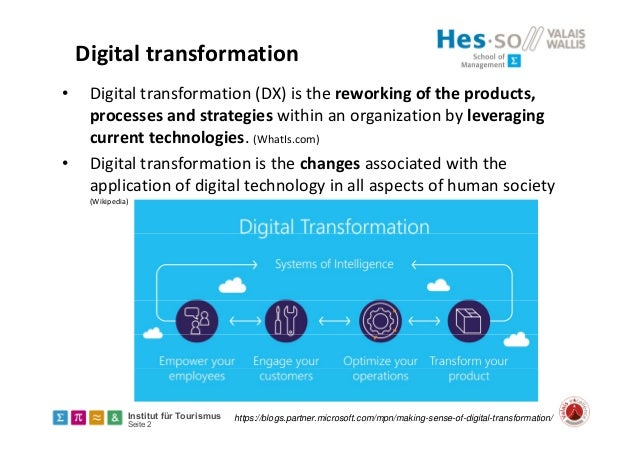 Global Trends and Best Cases of Digital Transformation of