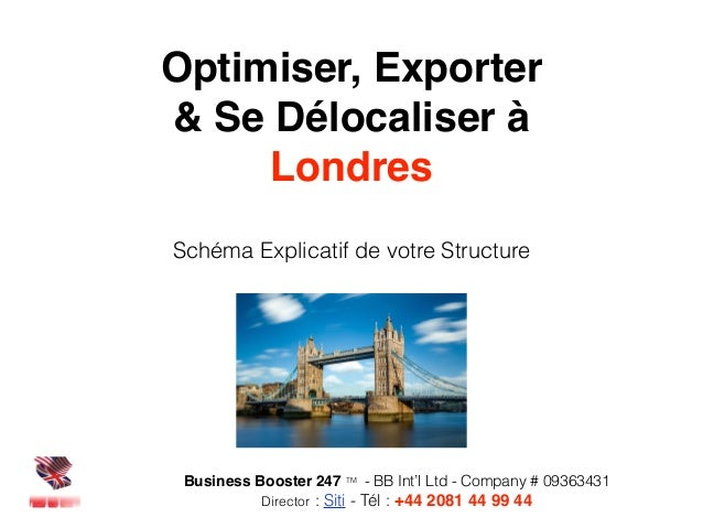 Optimiser, Exporter