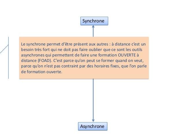 SynchroneLe synchrone permet d'être présent aux autres : à distance c'est unbesoin très fort qui ne doit pas faire oublier...