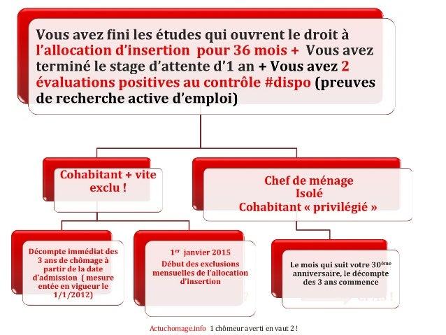 Belgique Fin De Droit Au Chomage En Allocation D Insertion
