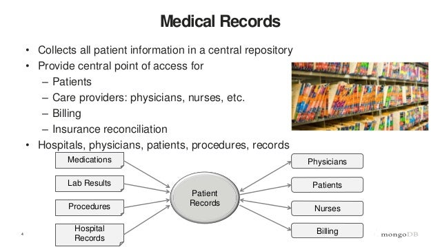 Medical records and issues in negligence