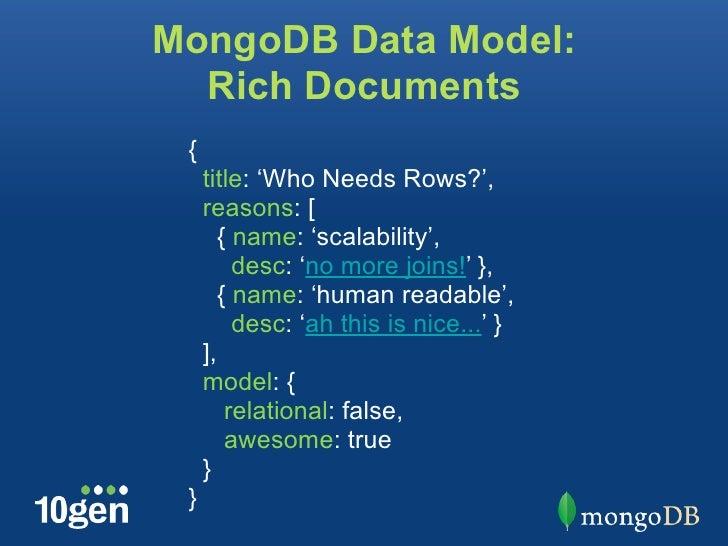 Schema Design by Example ~ MongoSF 2012 Slide 3