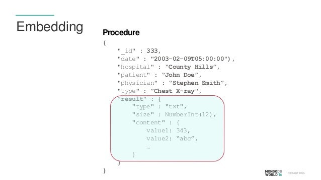 Webinar: MongoDB Schema Design and Performance Implications