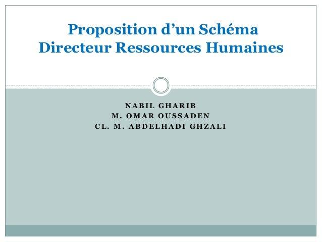 Proposition d'un Schéma  Directeur Ressources Humaines  NABIL GHARIB  M. OMAR OUSSADEN  CL. M. ABDELHADI GHZALI
