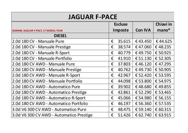 listino prezzi jaguar f