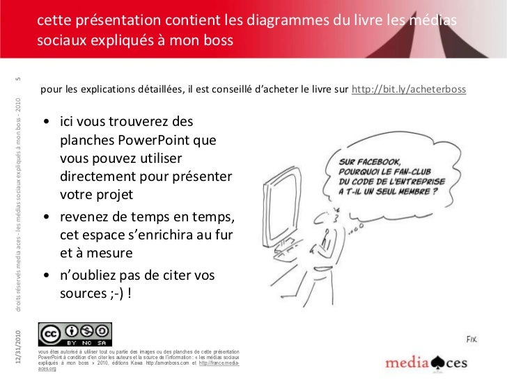 page 55<br />les 3 conseils pour gérer sa e-repuration en ligne (Fadhila Brahimi)<br />- 3 -<br />ROO<br />Adéquation avec...