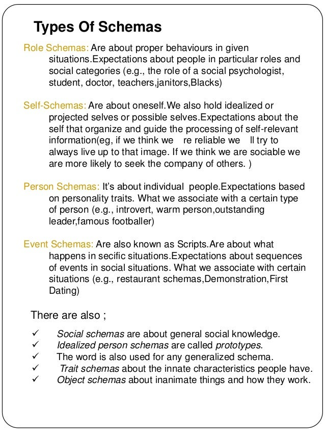 Social Psychology:Schemas on