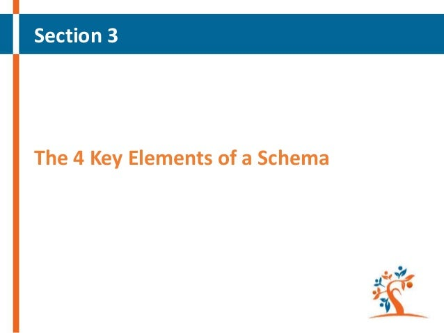 Section 3  The 4 Key Elements of a Schema