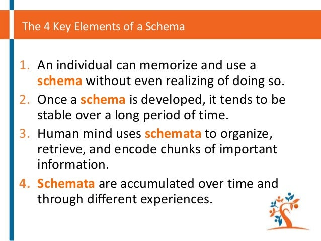 The 4 Key Elements of a Schema  1. An individual can memorize and use a schema without even realizing of doing so. 2. Once...