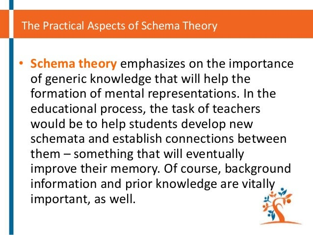 The Practical Aspects of Schema Theory  • Schema theory emphasizes on the importance of generic knowledge that will help t...