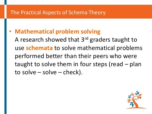 The Practical Aspects of Schema Theory  • Mathematical problem solving A research showed that 3rd graders taught to use sc...