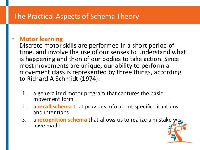 The Practical Aspects of Schema Theory • Motor learning Discrete motor skills are performed in a short period of time, and...