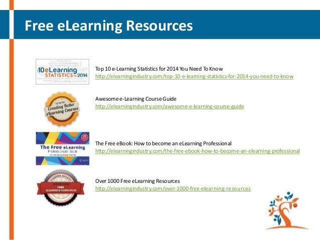Free eLearning Resources Top 10 e-Learning Statistics for 2014 You Need To Know http://elearningindustry.com/top-10-e-lear...
